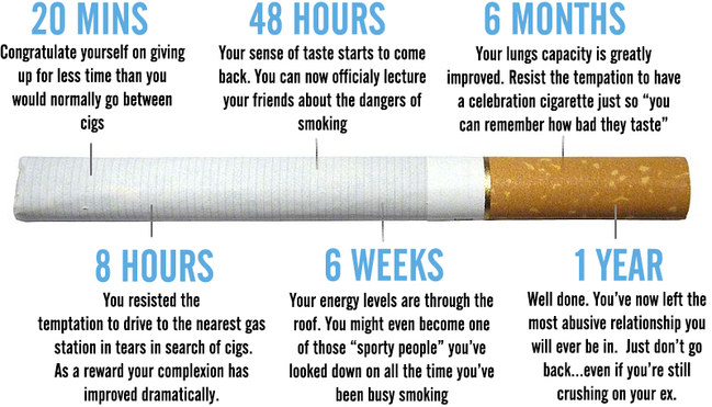 smoking cessation - enlighten laser and skin care clinic, Skeleton